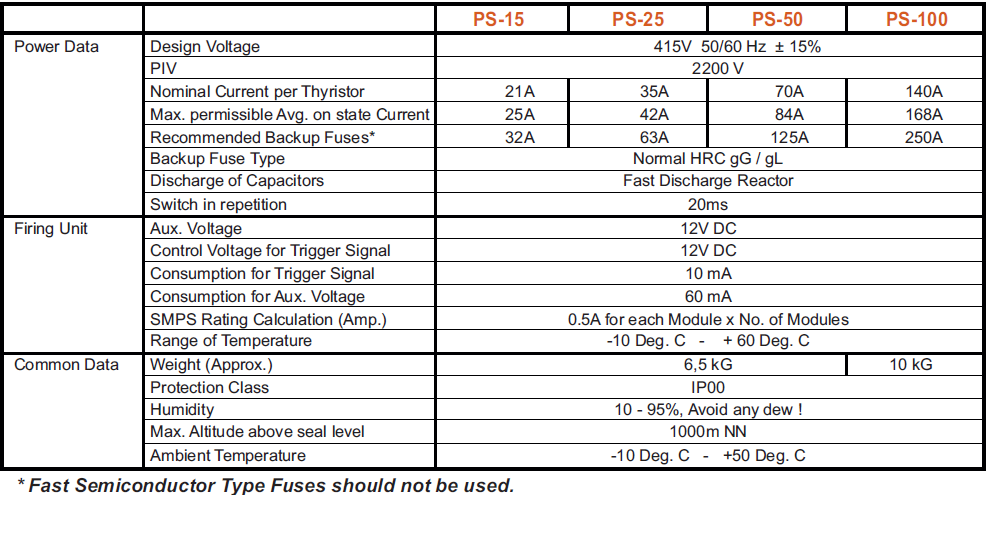 Thyristor Switching Module Technical Specifications